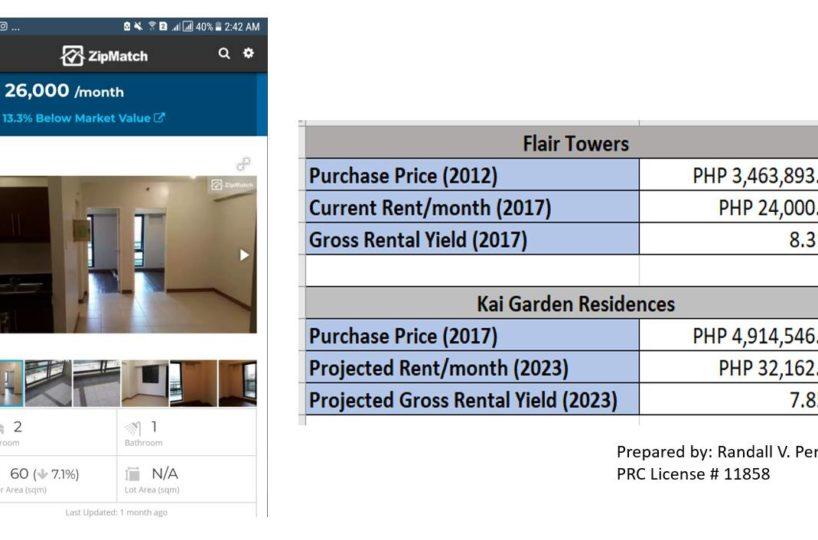 Kai Garden Residences Rental Yield